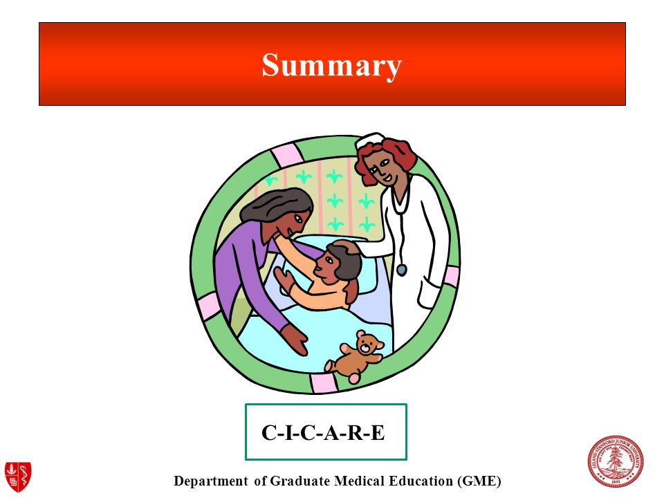 Department of Graduate Medical Education (GME) Summary CICARE C-I-C-A-R-E