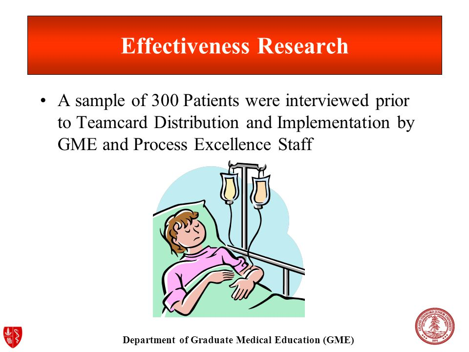 Department of Graduate Medical Education (GME) Effectiveness Research A sample of 300 Patients were interviewed prior to Teamcard Distribution and Implementation by GME and Process Excellence Staff