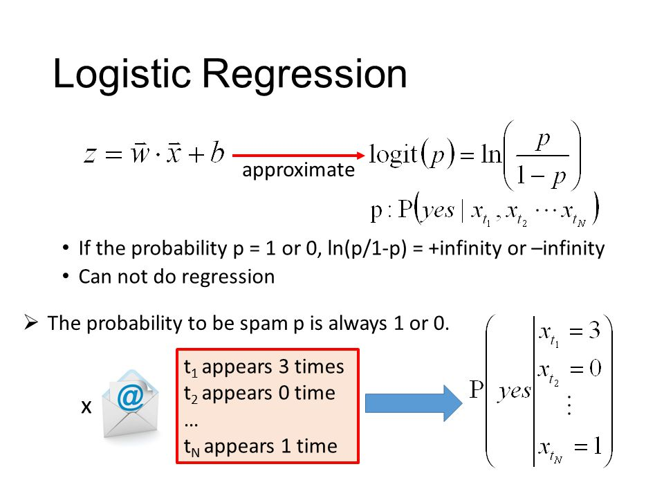 approximate Logistic Regression If the probability p = 1 or 0, ln(p/1-p) = +infinity or –infinity Can not do regression t 1 appears 3 times t 2 appears 0 time … t N appears 1 time x  The probability to be spam p is always 1 or 0.
