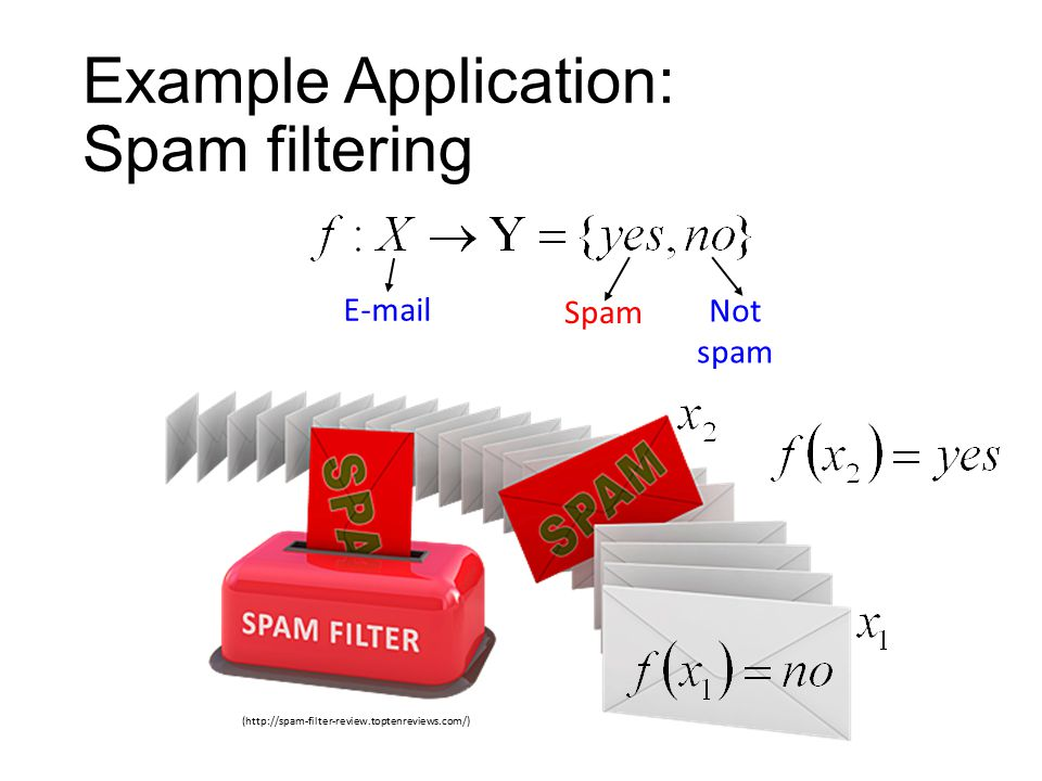 Example Application: Spam filtering (http://spam-filter-review.toptenreviews.com/) E-mail Spam Not spam