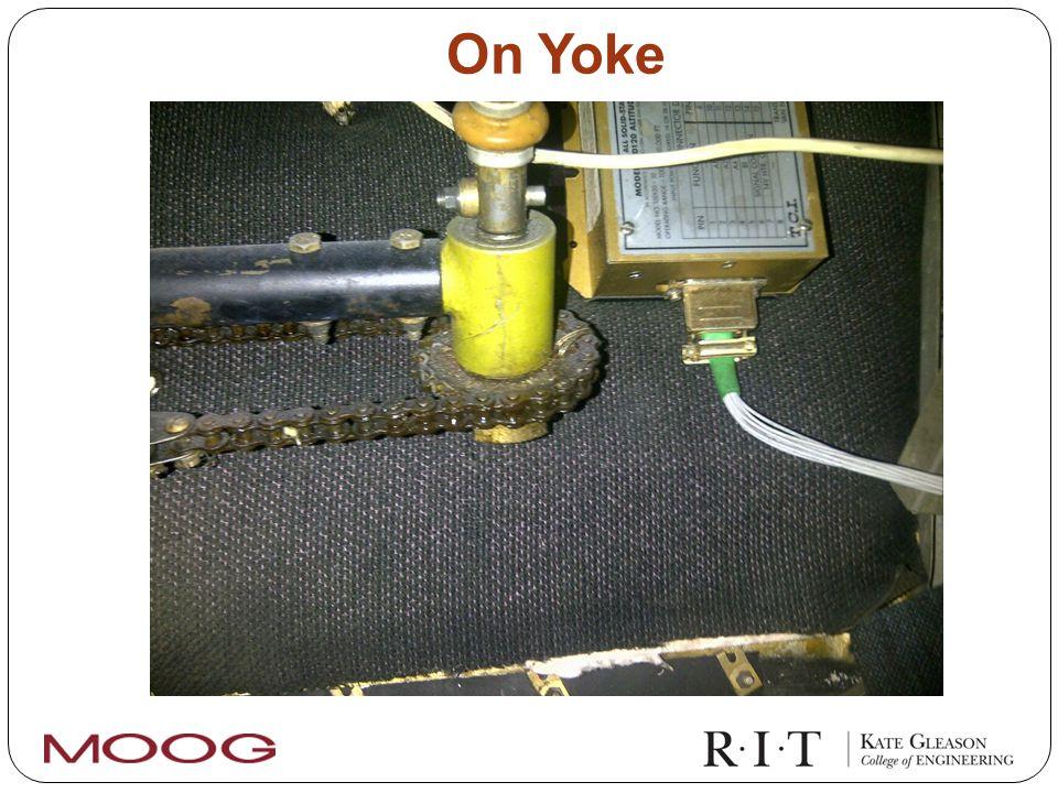 On Yoke