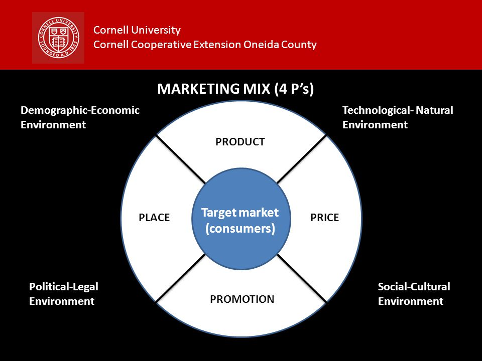 Cornell University Cornell Cooperative Extension Oneida County TARGET CUSTOMERS INTENDED POSITIONING PRODUCT Quality Design Features Brand Names Packaging Sizes SKU'S/UPC PROMOTION Advertising Personal Selling Sales Promotion Public Relations Direct Marketing Social Media PRICE List Price Discounts Allowances Payment Period Credit Terms PLACE Channels Coverage Locations Inventory Transportation Logistics