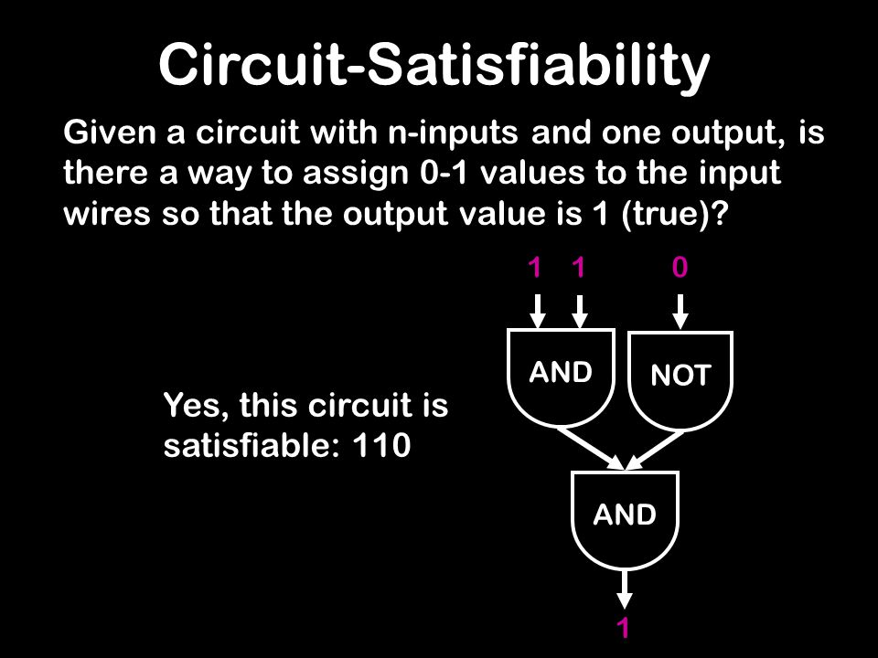 AND NOT 011 1 Yes, this circuit is satisfiable: 110 Circuit-Satisfiability Given a circuit with n-inputs and one output, is there a way to assign 0-1