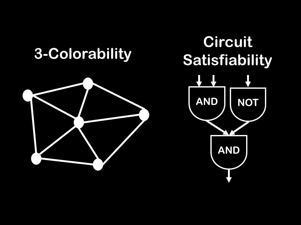 3-Colorability Circuit Satisfiability AND NOT