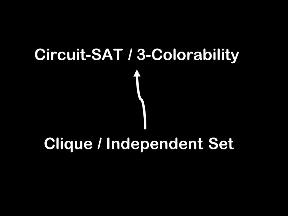 Circuit-SAT / 3-Colorability Clique / Independent Set