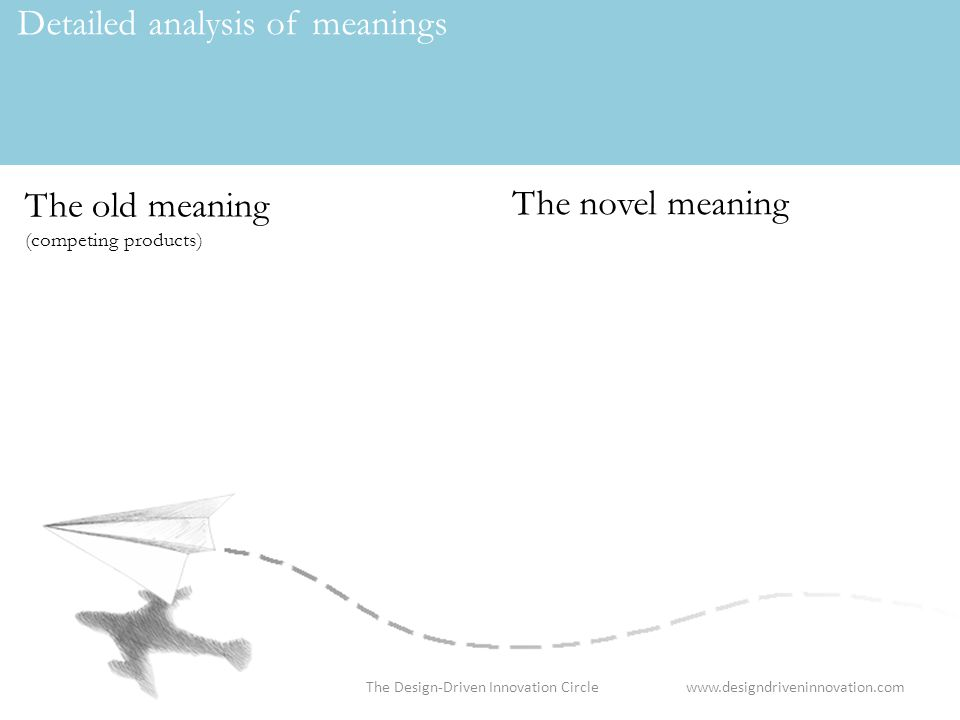 www.designdriveninnovation.comThe Design-Driven Innovation Circle Detailed analysis of meanings The old meaning (competing products) The novel meaning