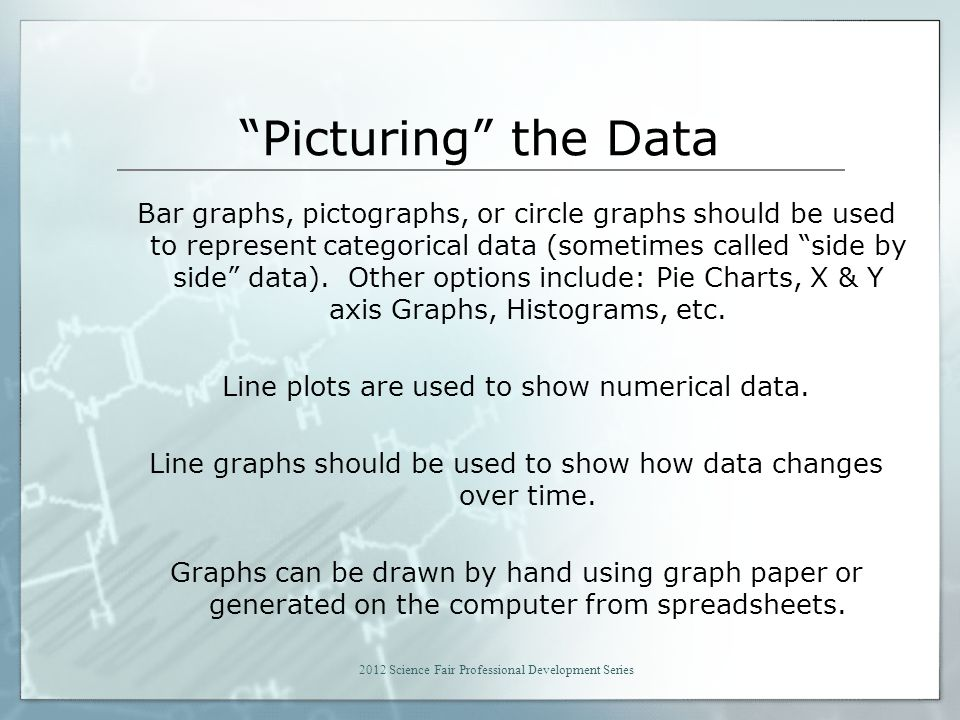 Picturing the Data Bar graphs, pictographs, or circle graphs should be used to represent categorical data (sometimes called side by side data).