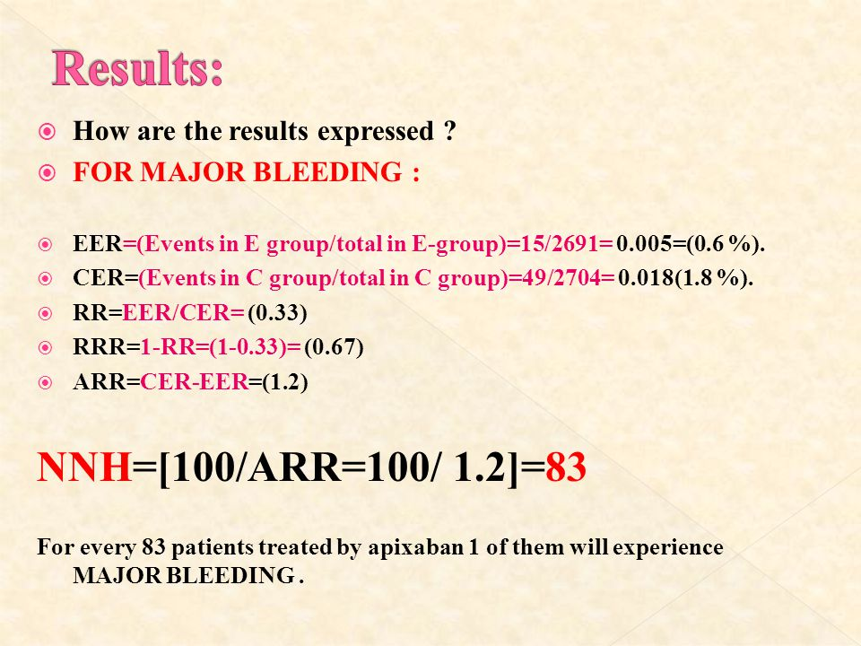  How are the results expressed ?  FOR MAJOR BLEEDING :  EER=(Events in E group/total in E-group)=15/2691= 0.005=(0.6 %).  CER=(Events in C group/t