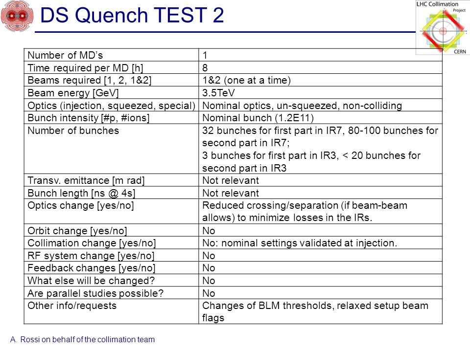 DS Quench TEST 2 Number of MD's1 Time required per MD [h]8 Beams required [1, 2, 1&2]1&2 (one at a time) Beam energy [GeV]3.5TeV Optics (injection, squeezed, special)Nominal optics, un-squeezed, non-colliding Bunch intensity [#p, #ions]Nominal bunch (1.2E11) Number of bunches32 bunches for first part in IR7, 80-100 bunches for second part in IR7; 3 bunches for first part in IR3, < 20 bunches for second part in IR3 Transv.