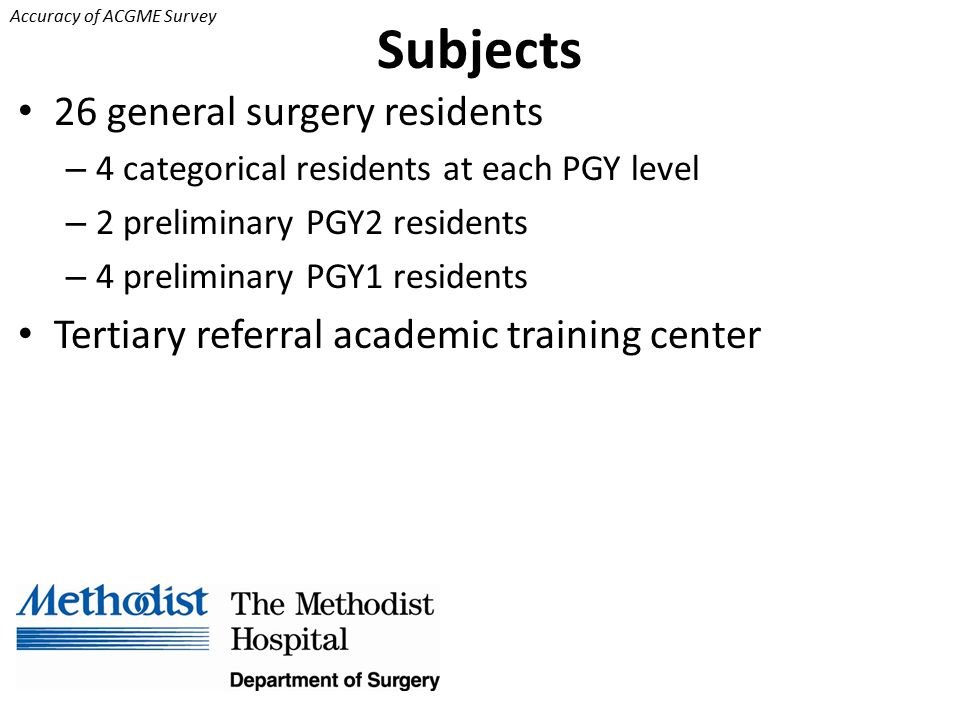 Accuracy of ACGME Survey Subjects 26 general surgery residents – 4 categorical residents at each PGY level – 2 preliminary PGY2 residents – 4 preliminary PGY1 residents Tertiary referral academic training center