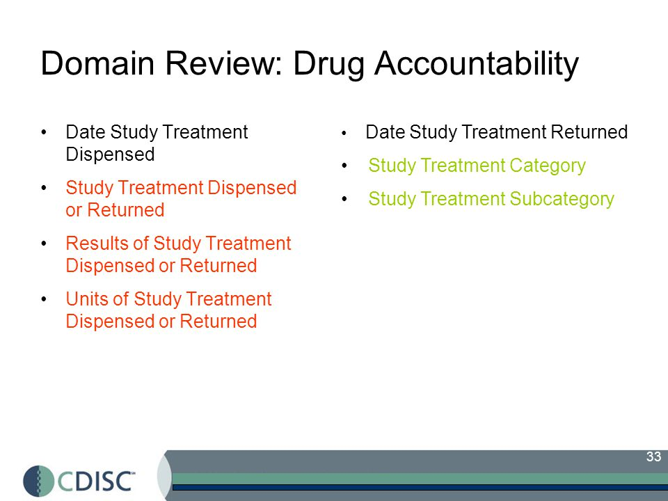 33 Domain Review: Drug Accountability Date Study Treatment Dispensed Study Treatment Dispensed or Returned Results of Study Treatment Dispensed or Returned Units of Study Treatment Dispensed or Returned Date Study Treatment Returned Study Treatment Category Study Treatment Subcategory