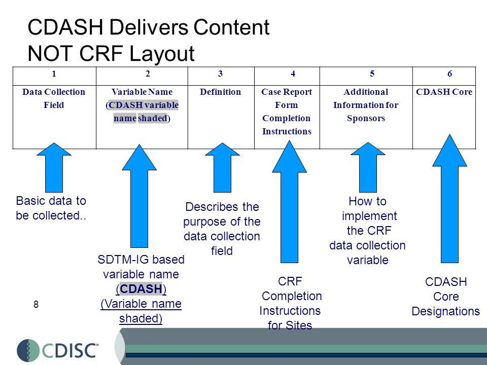 59 A CDASH-ODM Form Contains: