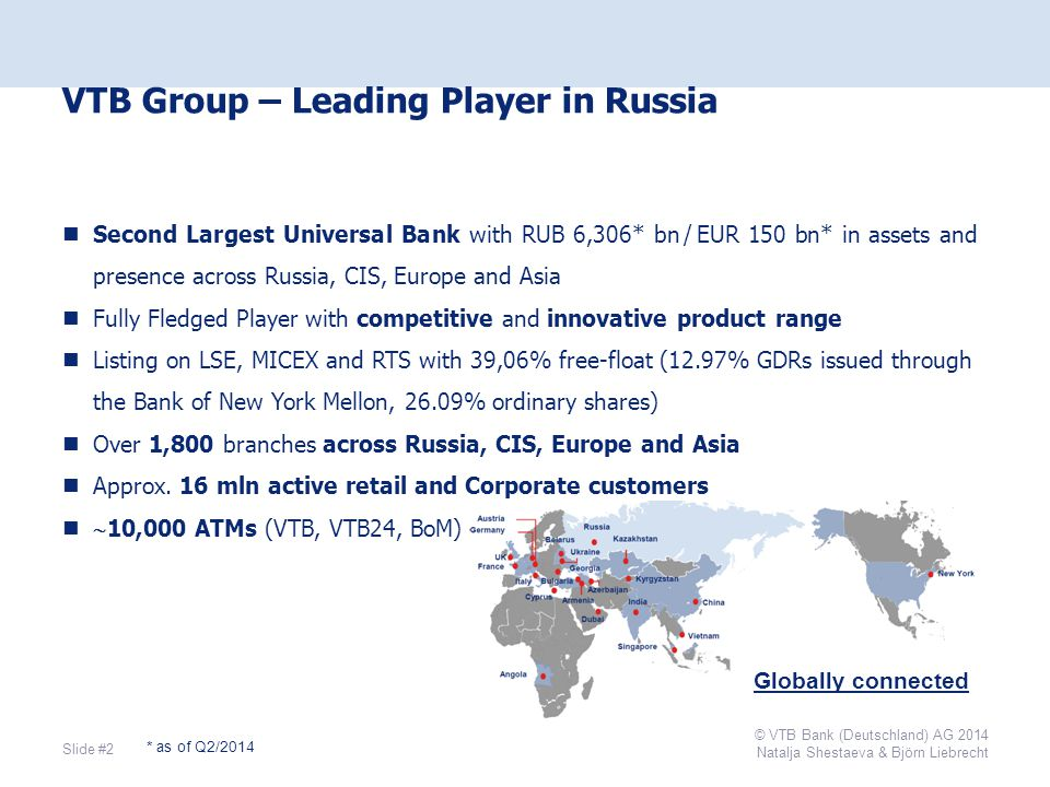 Second Largest Universal Bank with RUB 6,306* bn / EUR 150 bn* in assets and presence across Russia, CIS, Europe and Asia Fully Fledged Player with competitive and innovative product range Listing on LSE, MICEX and RTS with 39,06% free-float (12.97% GDRs issued through the Bank of New York Mellon, 26.09% ordinary shares) Over 1,800 branches across Russia, CIS, Europe and Asia Approx.