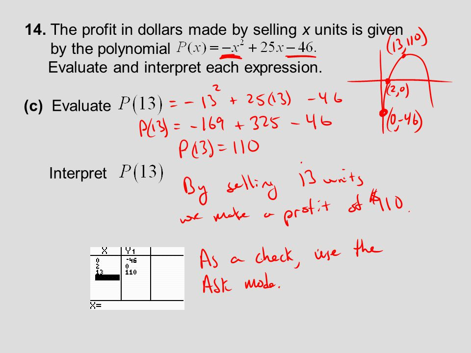 (c) Evaluate Interpret 14. The profit in dollars made by selling x units is given by the polynomial Evaluate and interpret each expression.