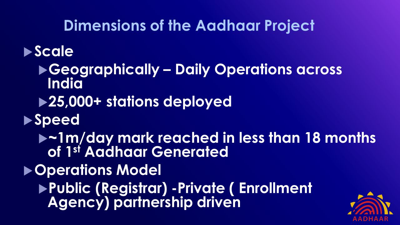  Scale  Geographically – Daily Operations across India  25,000+ stations deployed  Speed  ~1m/day mark reached in less than 18 months of 1 st Aad