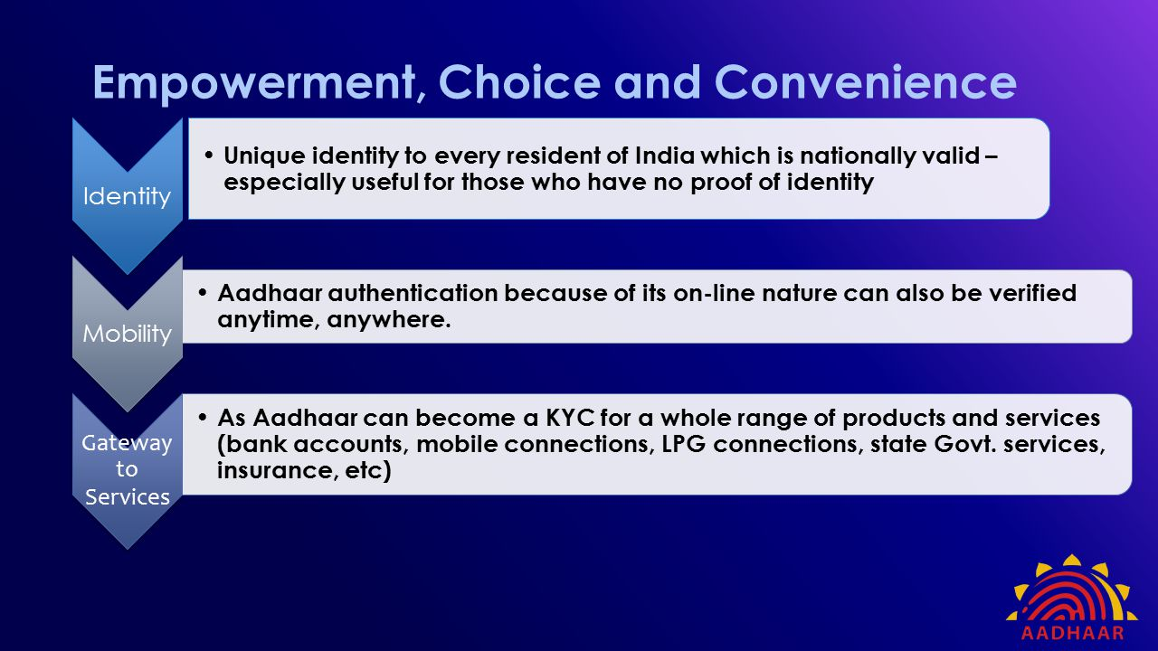 Identity Unique identity to every resident of India which is nationally valid – especially useful for those who have no proof of identity Mobility Aad