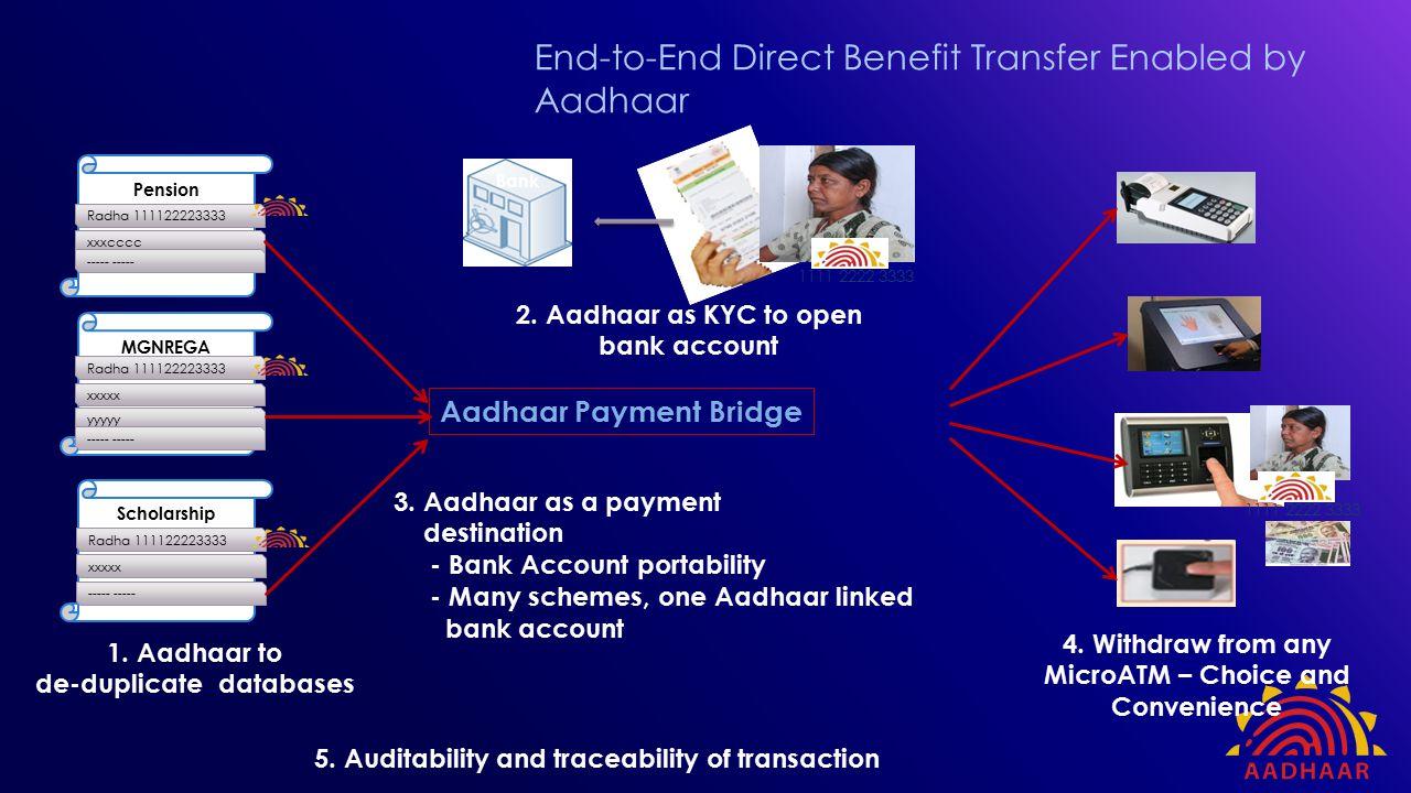 1111 2222 3333 End-to-End Direct Benefit Transfer Enabled by Aadhaar Pension MGNREGA Scholarship xxxxx ----- Radha 111122223333 xxxxx yyyyy ----- Radh