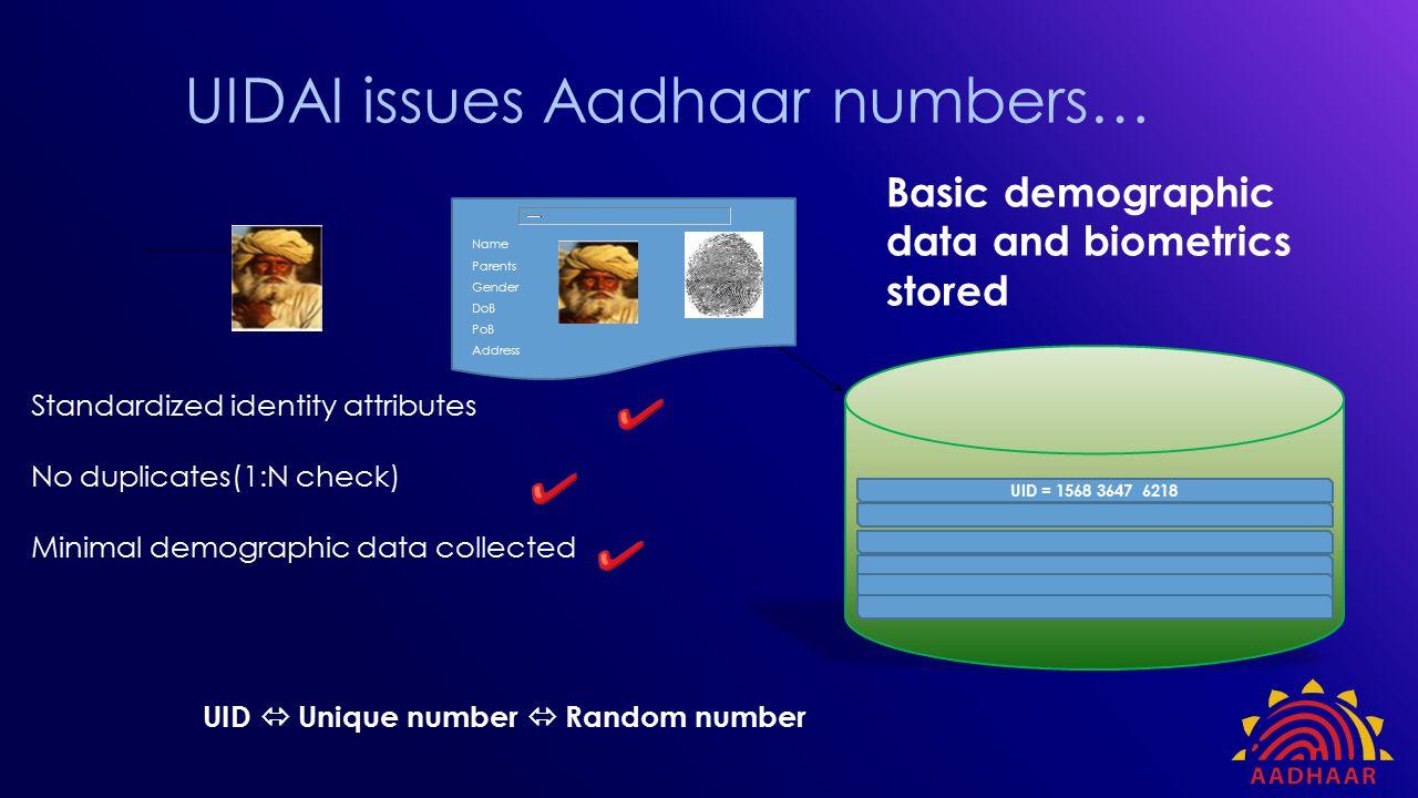 UIDAI issues Aadhaar numbers… UID  Unique number  Random number Basic demographic data and biometrics stored Standardized identity attributes No dup