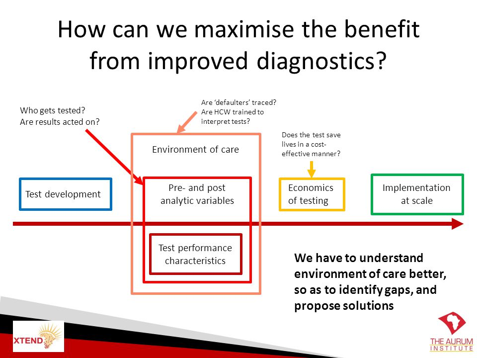 How can we maximise the benefit from improved diagnostics? Test development Implementation at scale Test performance characteristics Pre- and post ana