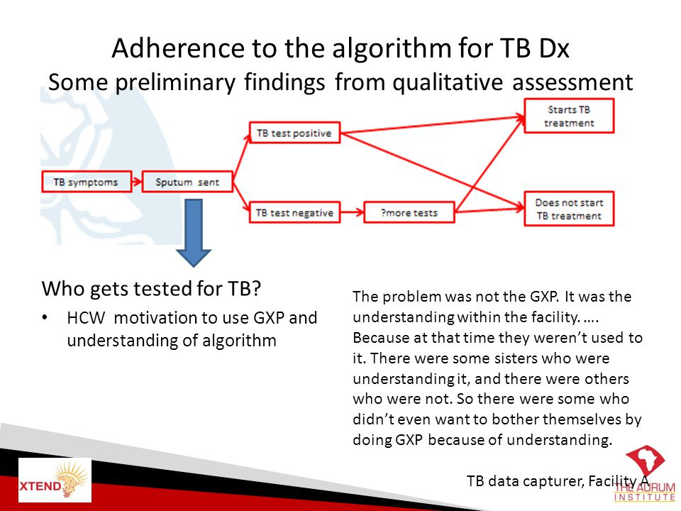 Who gets tested for TB? HCW motivation to use GXP and understanding of algorithm The problem was not the GXP. It was the understanding within the faci