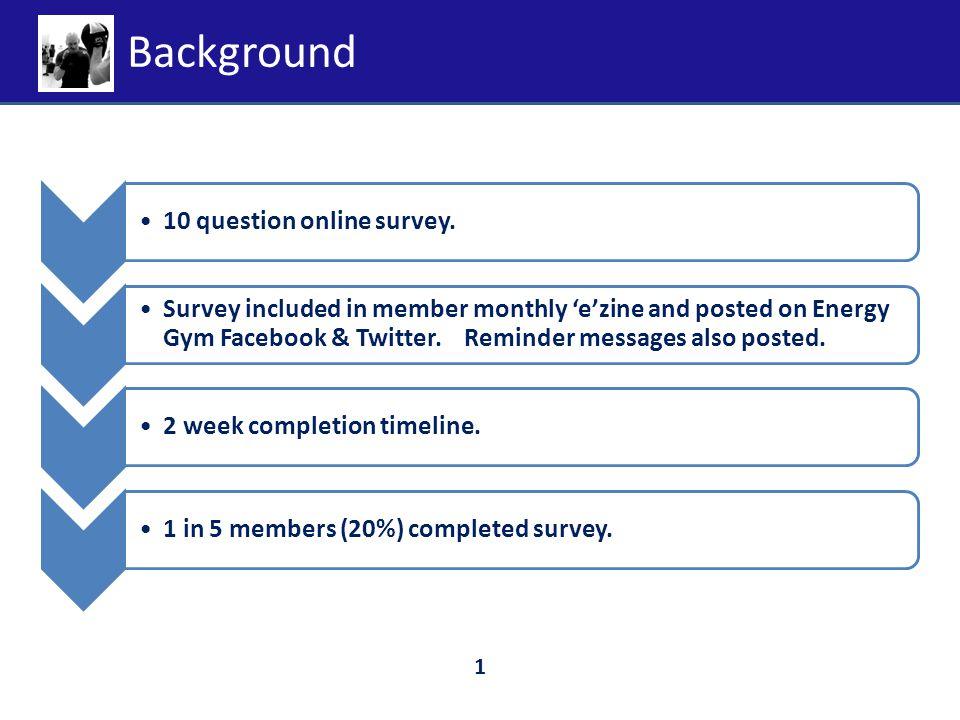 Background 10 question online survey.