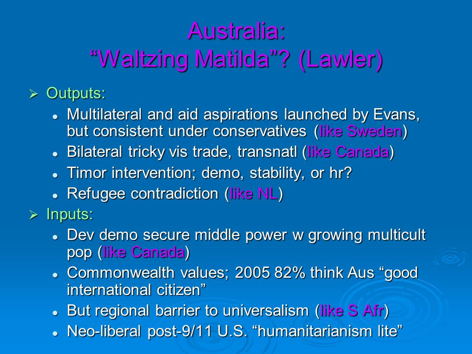 "Australia: ""Waltzing Matilda""? (Lawler)  Outputs: Multilateral and aid aspirations launched by Evans, but consistent under conservatives (like Sweden"