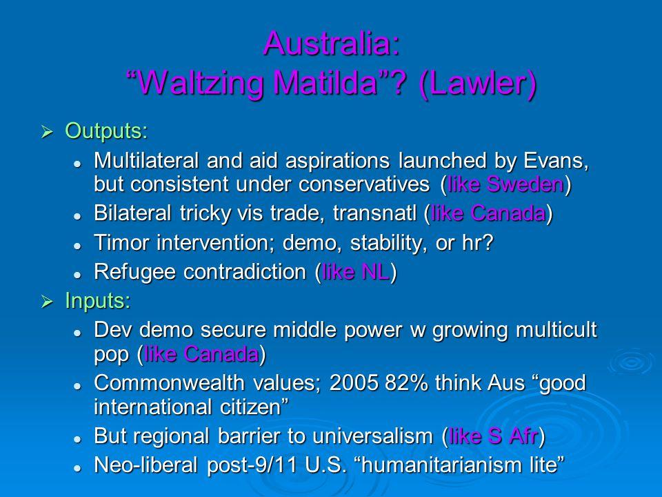 Australia: Waltzing Matilda .