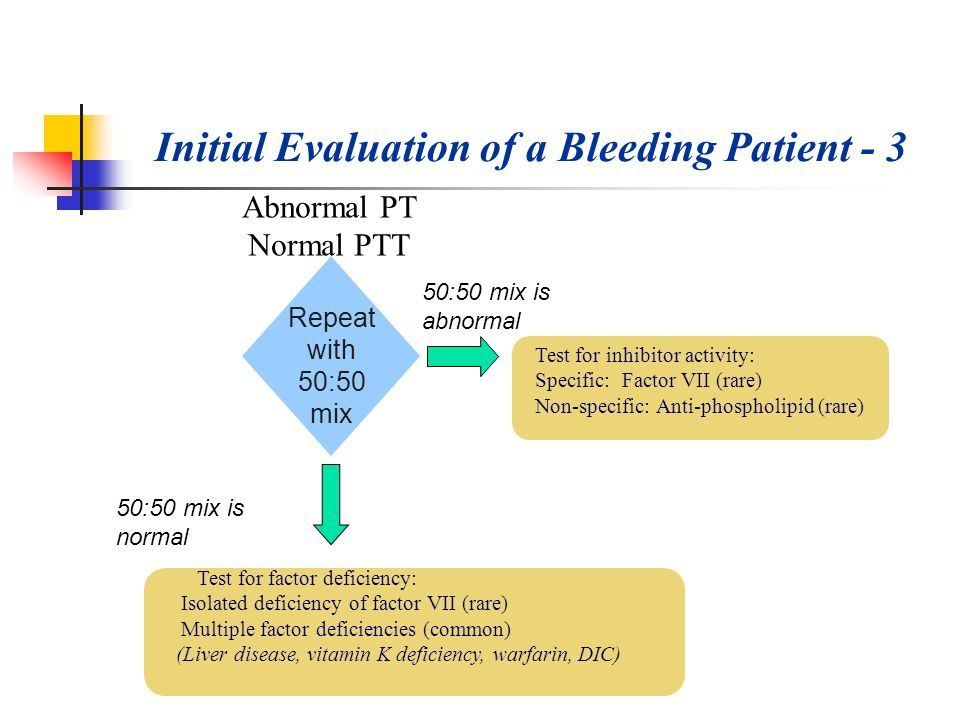 Initial Evaluation of a Bleeding Patient - 3 Abnormal PT Normal PTT Test for factor deficiency: Isolated deficiency of factor VII (rare) Multiple fact