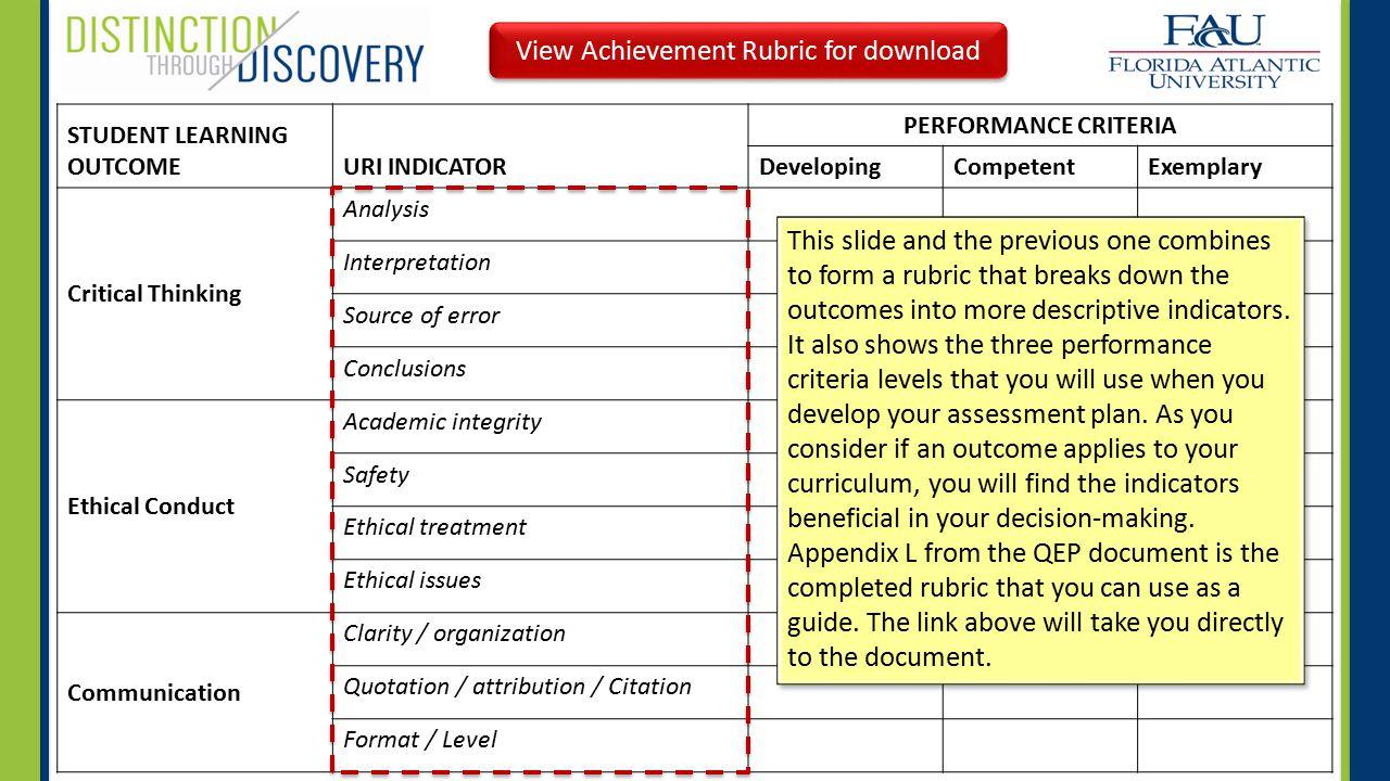 STUDENT LEARNING OUTCOMEURI INDICATOR PERFORMANCE CRITERIA DevelopingCompetentExemplary Critical Thinking Analysis Interpretation Source of error Conc