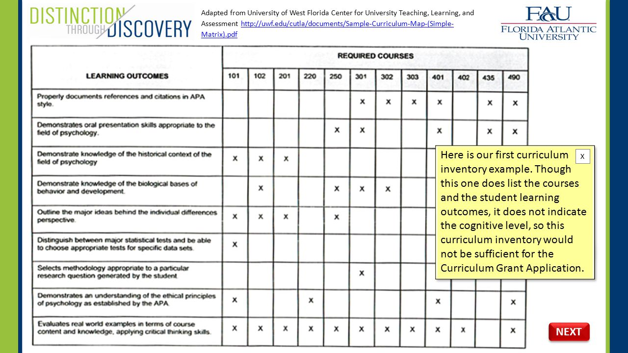 NEXT ? Here is our first curriculum inventory example. Though this one does list the courses and the student learning outcomes, it does not indicate t