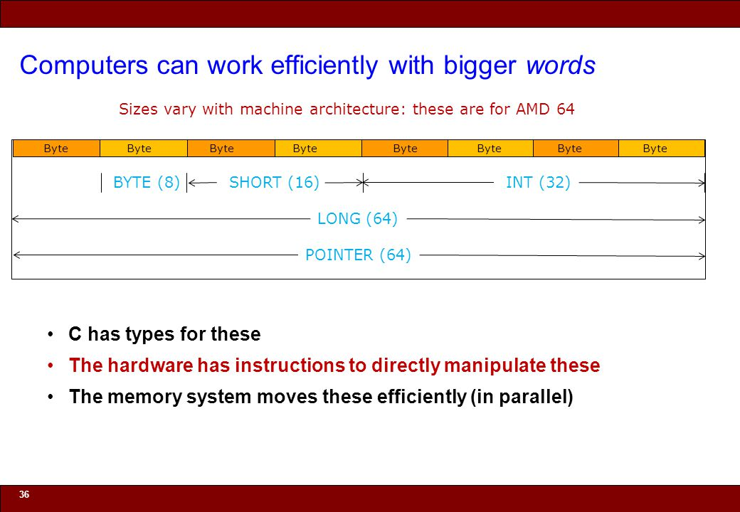 © 2010 Noah Mendelsohn Computers can work efficiently with bigger words 36 Byte C has types for these The hardware has instructions to directly manipu