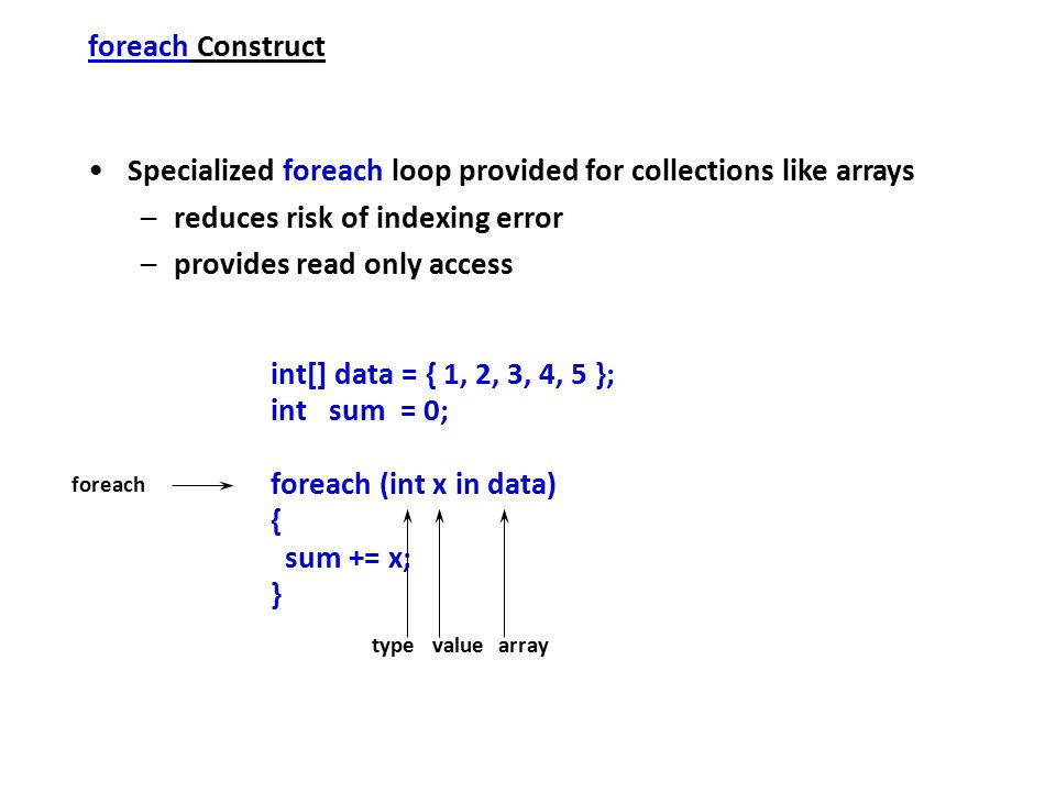 foreach Construct Specialized foreach loop provided for collections like arrays –reduces risk of indexing error –provides read only access int[] data = { 1, 2, 3, 4, 5 }; int sum = 0; foreach (int x in data) { sum += x; } foreach typevaluearray