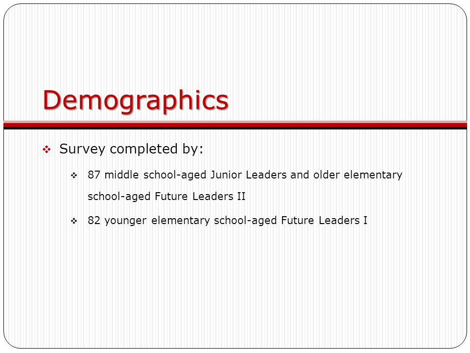 Demographics  Survey completed by:  87 middle school-aged Junior Leaders and older elementary school-aged Future Leaders II  82 younger elementary school-aged Future Leaders I