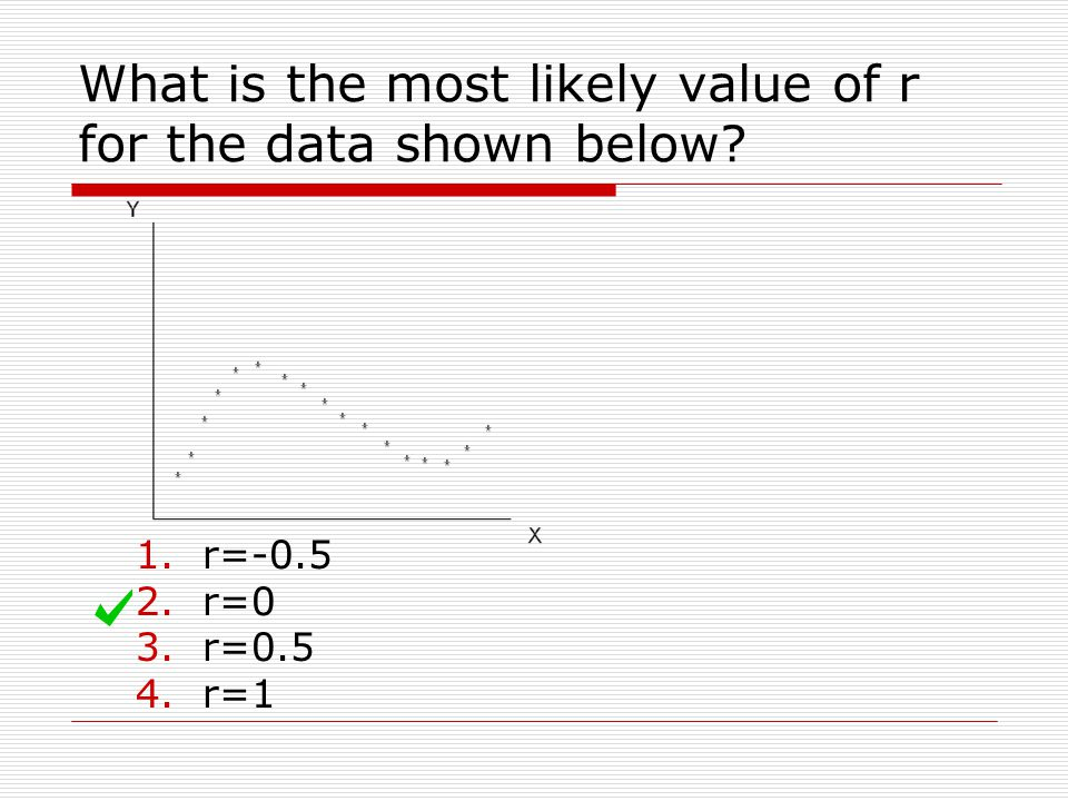 What is the most likely value of r for the data shown below? 1.r=-0.5 2.r=0 3.r=0.5 4.r=1