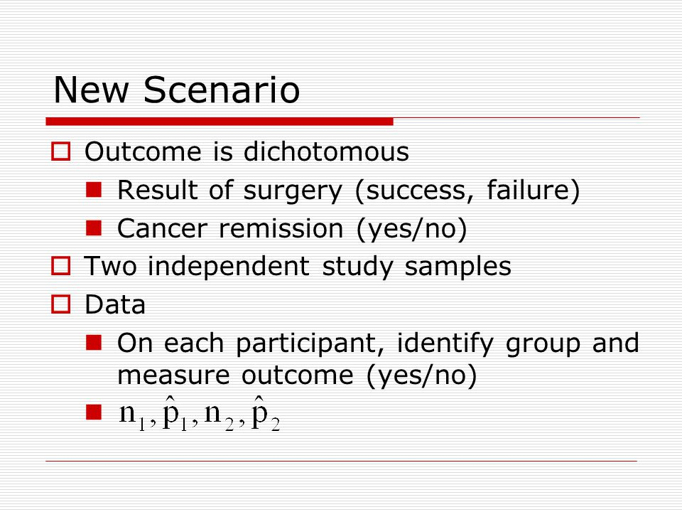 New Scenario  Outcome is dichotomous Result of surgery (success, failure) Cancer remission (yes/no)  Two independent study samples  Data On each participant, identify group and measure outcome (yes/no)