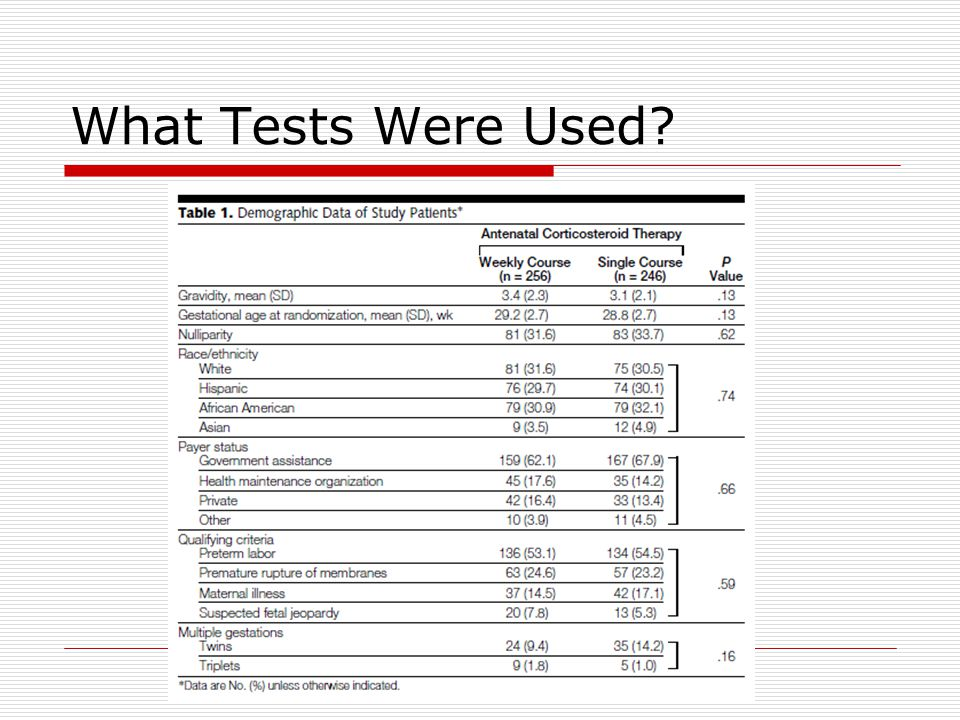 What Tests Were Used?