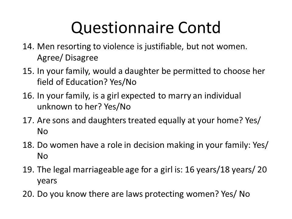 Questionnaire Contd 14.Men resorting to violence is justifiable, but not women.
