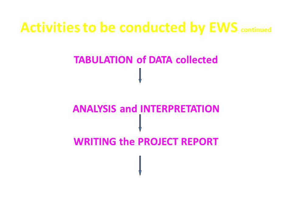 Activities to be conducted by EWS continued TABULATION of DATA collected ANALYSIS and INTERPRETATION WRITING the PROJECT REPORT