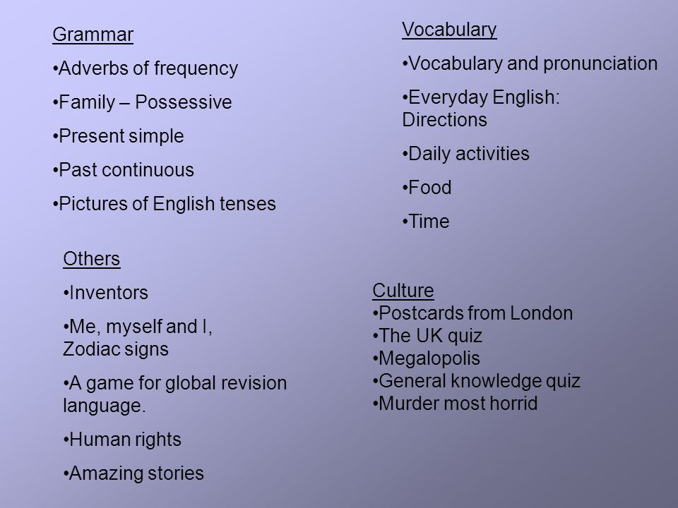 Grammar Adverbs of frequency Family – Possessive Present simple Past continuous Pictures of English tenses Vocabulary Vocabulary and pronunciation Everyday English: Directions Daily activities Food Time Culture Postcards from London The UK quiz Megalopolis General knowledge quiz Murder most horrid Others Inventors Me, myself and I, Zodiac signs A game for global revision language.