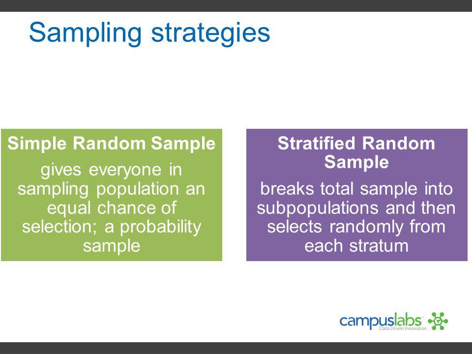 Sampling strategies Simple Random Sample gives everyone in sampling population an equal chance of selection; a probability sample Stratified Random Sa