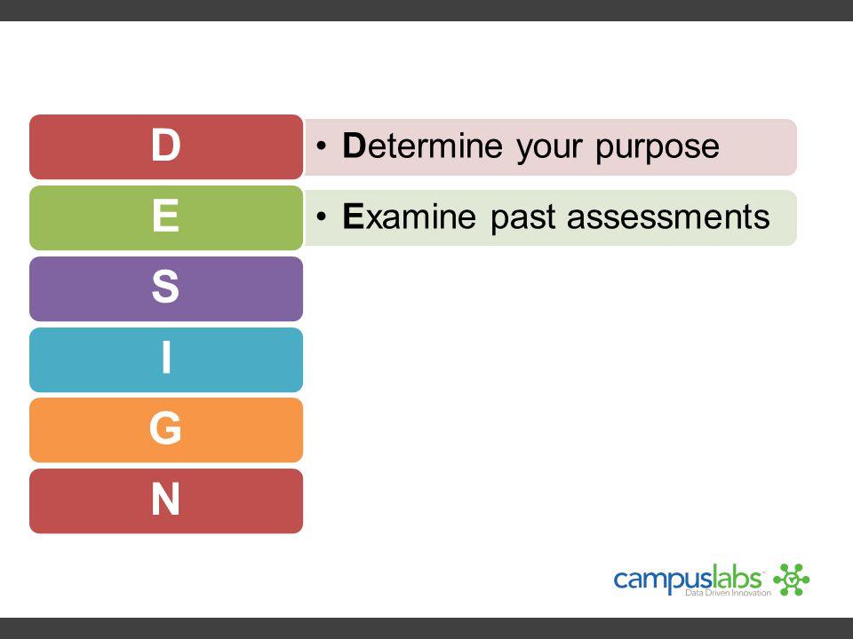 Determine your purpose D Examine past assessments ESIGN