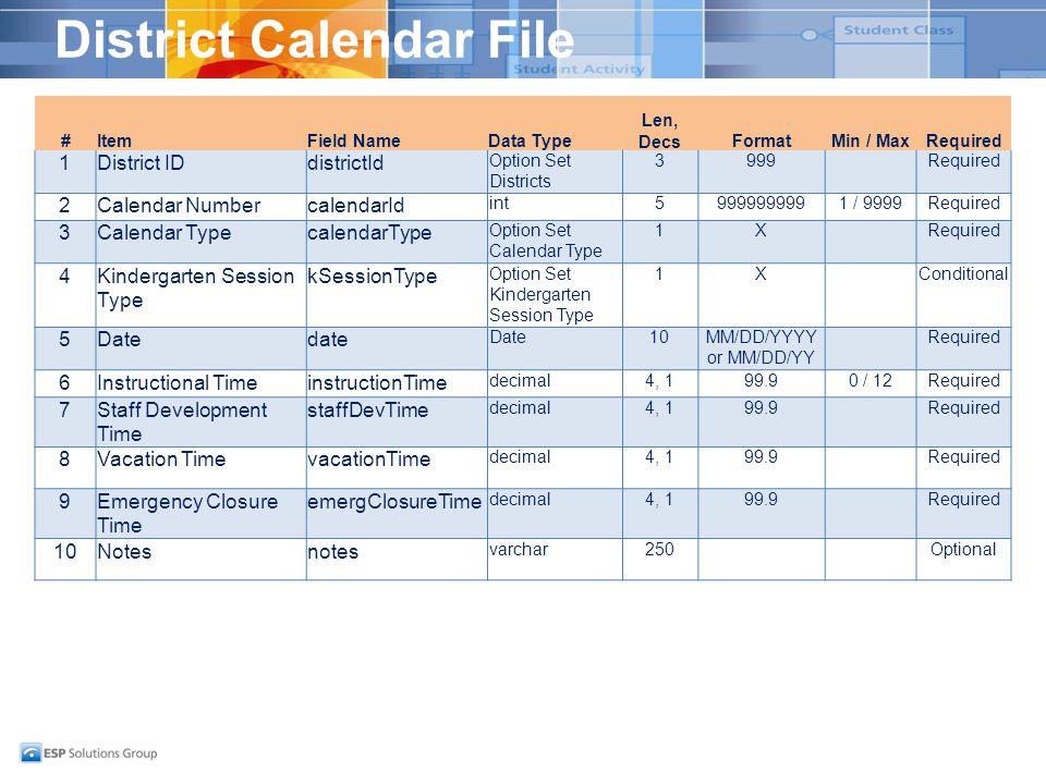 District Calendar File #ItemField NameData Type Len, DecsFormatMin / MaxRequired 1District IDdistrictId Option Set Districts 3999Required 2Calendar Nu