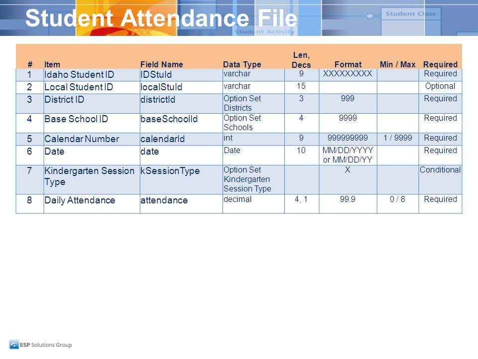 Student Attendance File #ItemField NameData Type Len, DecsFormatMin / MaxRequired 1Idaho Student IDIDStuId varchar9XXXXXXXXXRequired 2Local Student IDlocalStuId varchar15Optional 3District IDdistrictId Option Set Districts 3999Required 4Base School IDbaseSchoolId Option Set Schools 49999Required 5Calendar NumbercalendarId int99999999991 / 9999Required 6Datedate Date10MM/DD/YYYY or MM/DD/YY Required 7Kindergarten Session Type kSessionType Option Set Kindergarten Session Type XConditional 8Daily Attendanceattendance decimal4, 199.90 / 8Required