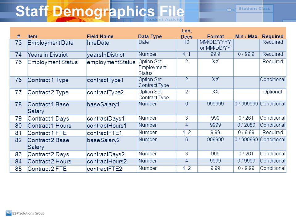 Staff Demographics File #ItemField NameData Type Len, DecsFormatMin / MaxRequired 73Employment DatehireDate Date10MM/DD/YYYY or MM/DD/YY Required 74Ye