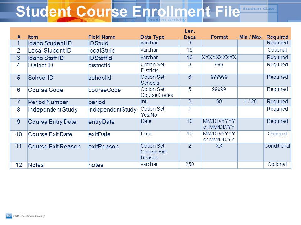 Student Course Enrollment File #ItemField NameData Type Len, DecsFormatMin / MaxRequired 1Idaho Student IDIDStuId varchar9Required 2Local Student IDlo