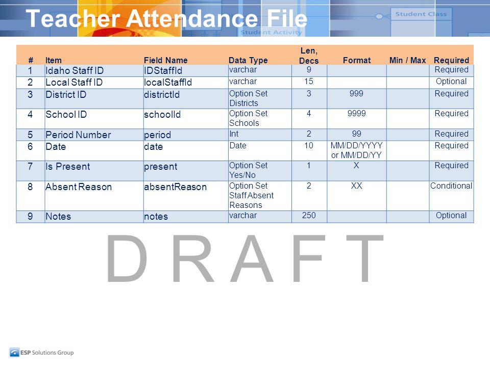 Teacher Attendance File #ItemField NameData Type Len, DecsFormatMin / MaxRequired 1Idaho Staff IDIDStaffId varchar9Required 2Local Staff IDlocalStaffId varchar15Optional 3District IDdistrictId Option Set Districts 3999Required 4School IDschoolId Option Set Schools 49999Required 5Period Numberperiod Int299Required 6Datedate Date10MM/DD/YYYY or MM/DD/YY Required 7Is Presentpresent Option Set Yes/No 1XRequired 8Absent ReasonabsentReason Option Set Staff Absent Reasons 2XXConditional 9Notesnotes varchar250Optional D R A F T