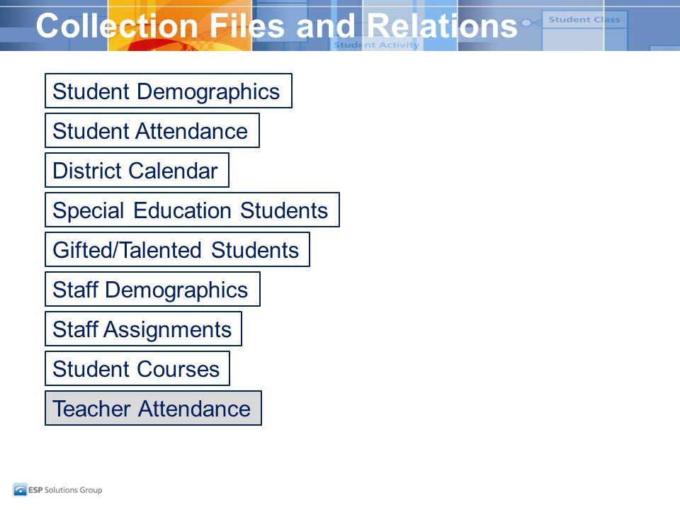 Collection Files and Relations Student Demographics District Calendar Student Attendance Special Education Students Gifted/Talented Students Staff Demographics Staff Assignments Student Courses Teacher Attendance
