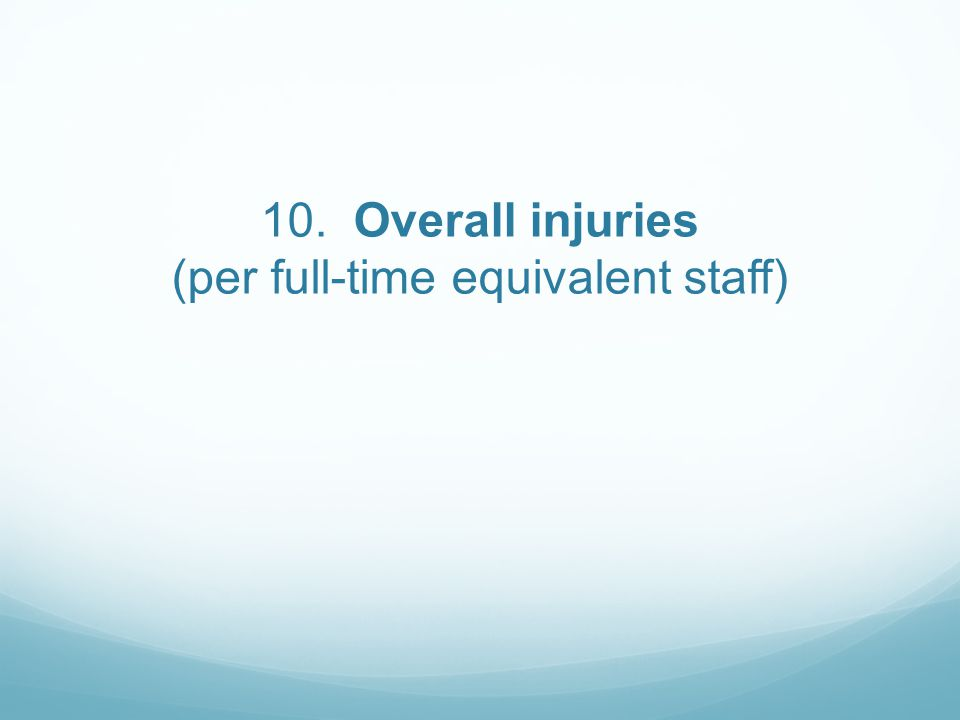 10. Overall injuries (per full-time equivalent staff)