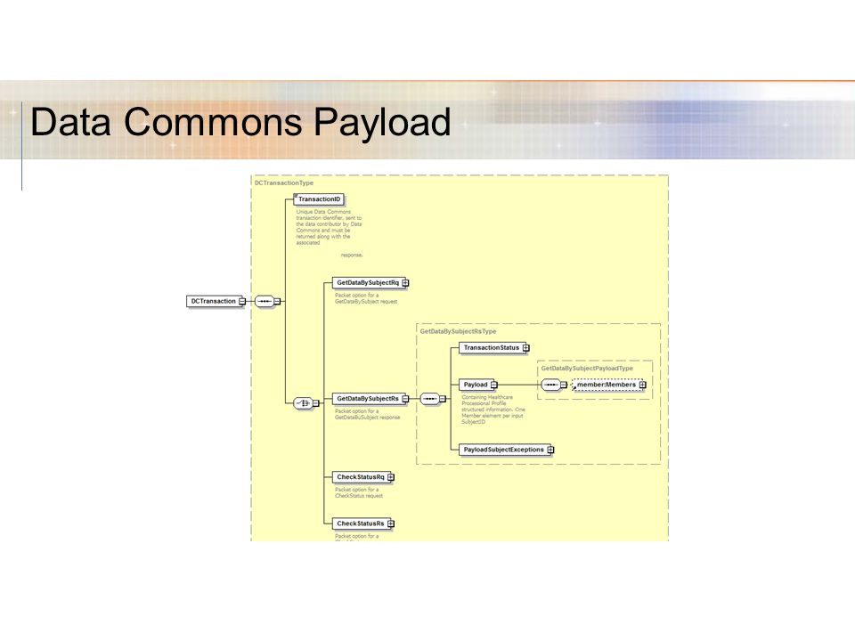Data Commons Payload