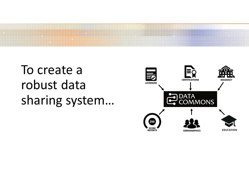 To create a robust data sharing system…
